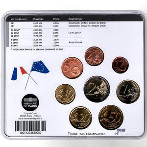 Photo numismatique Monnaies Euros France BU 2015 La Paix